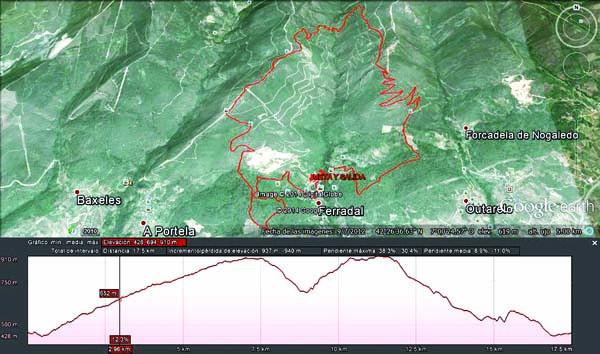 Photo of 17,5 km e 2.000 m. de desnivel