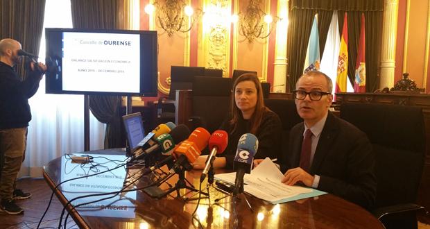 Photo of O Concello de Ourense conseguiu reducir a súa débeda nun 75% dende o 2015