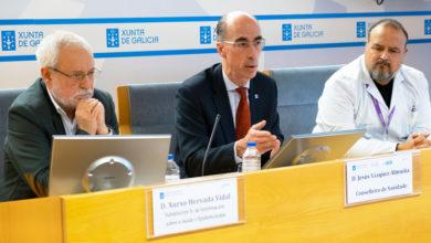 Photo of Sanidade confirma o cuarto positivo por coronavirus en Galicia