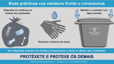 Photo of Boas prácticas na xestión de residuos fronte ao coronavirus
